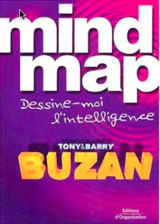 Mind map : Dessine-moi l'intelligence