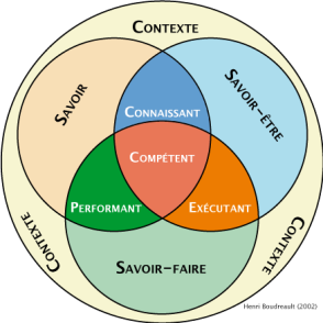competence08