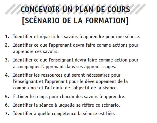 Concevoir un plan de cours didactique professionnelle for Comment concevoir un plan