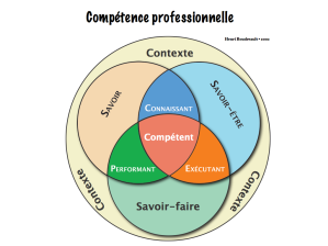 Competence.220