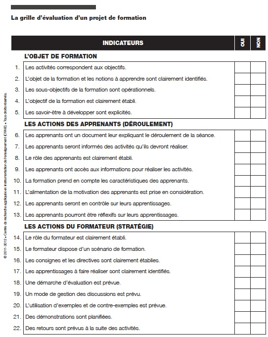 formations fiches