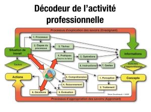 Décodeur.001