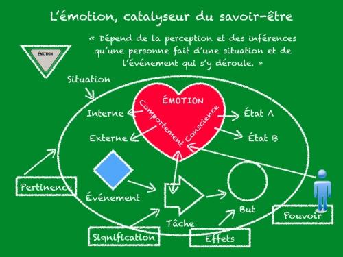 L'émotion.001
