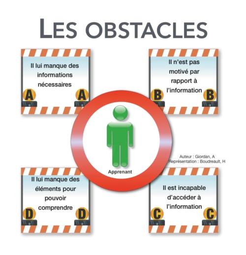 Les obstacles HB - 2010