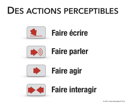 Des actions perceptibles - HB 2015