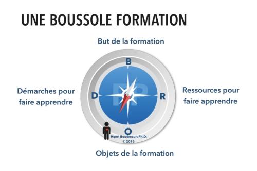 Boussole formation - HB 2016